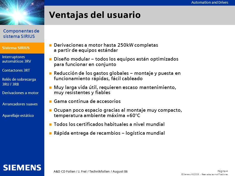 Ventajas del usuario Sistema SIRIUS. Derivaciones a motor hasta 250kW completas a partir de equipos estándar.