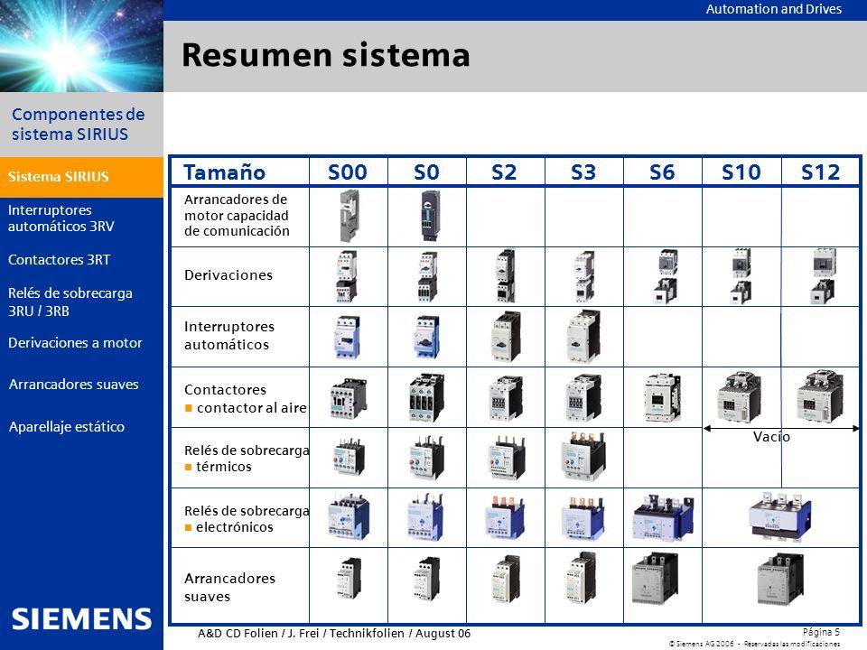 Resumen sistema Tamaño S00 S0 S2 S3 S6 S10 S12 Sistema SIRIUS