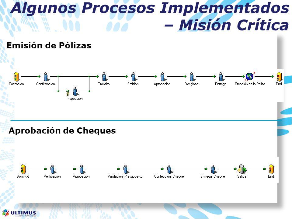 Algunos Procesos Implementados – Misión Crítica