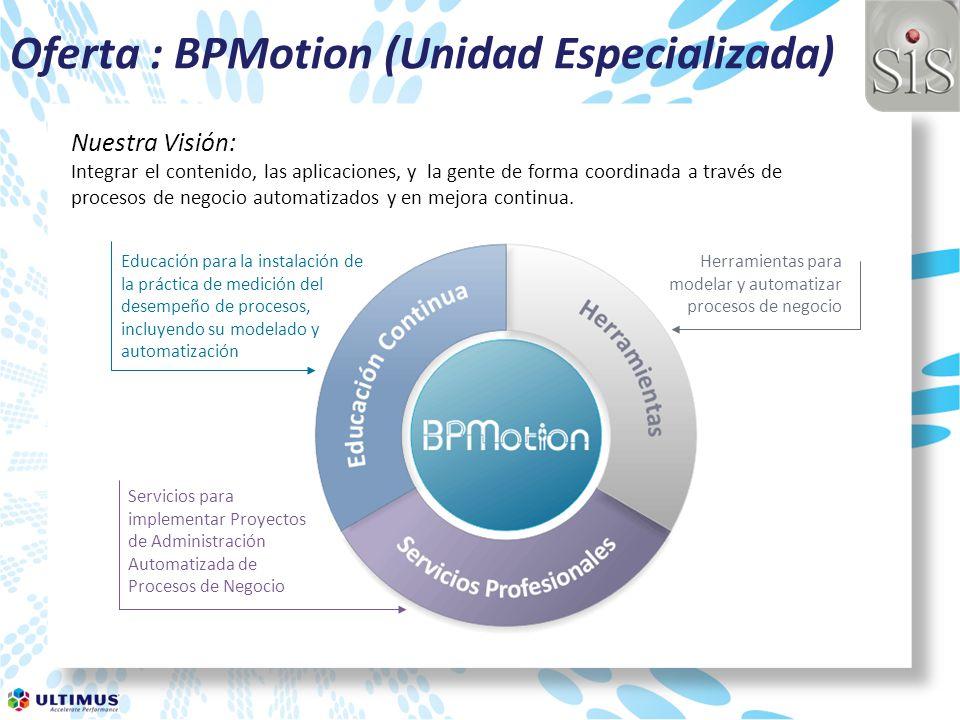 Oferta : BPMotion (Unidad Especializada)