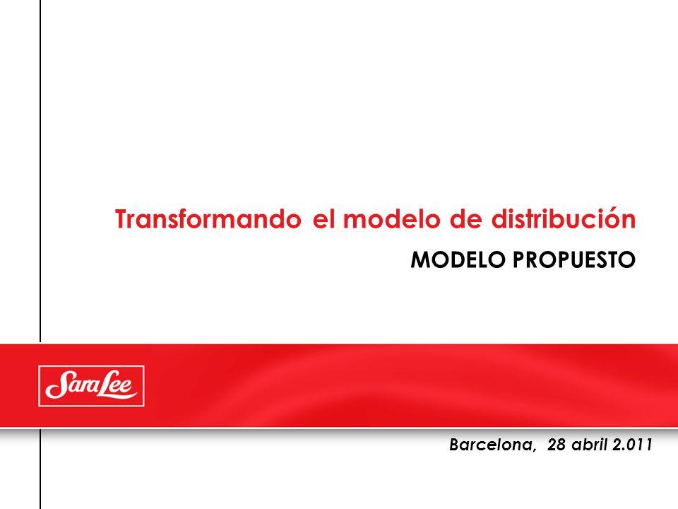 Transformando el modelo de distribución MODELO PROPUESTO