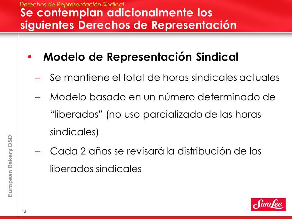 Se contemplan adicionalmente los siguientes Derechos de Representación