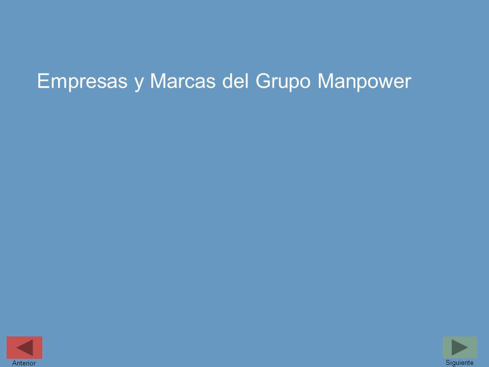 Empresas y Marcas del Grupo Manpower