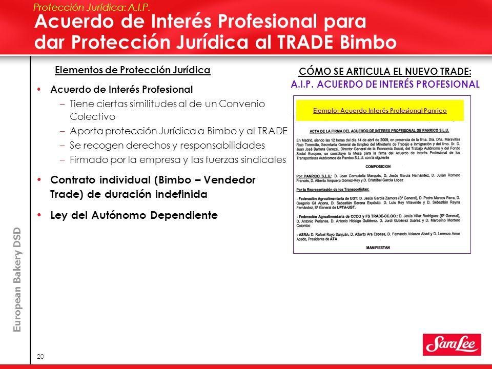CÓMO SE ARTICULA EL NUEVO TRADE: A.I.P. ACUERDO DE INTERÉS PROFESIONAL