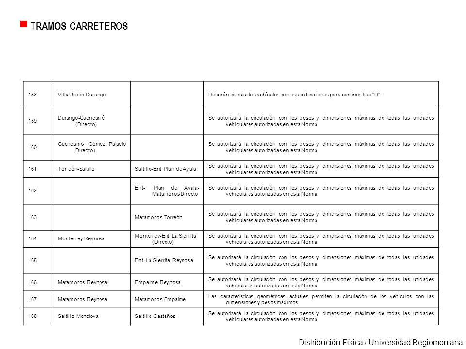 TRAMOS CARRETEROS 158 Villa Unión-Durango