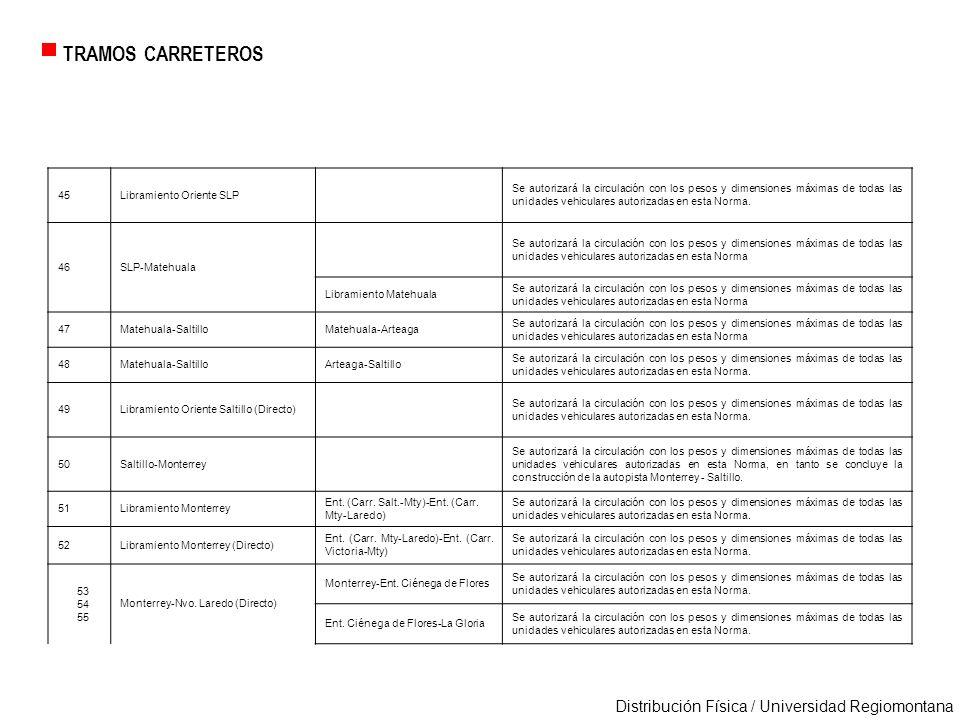 TRAMOS CARRETEROS 45 Libramiento Oriente SLP