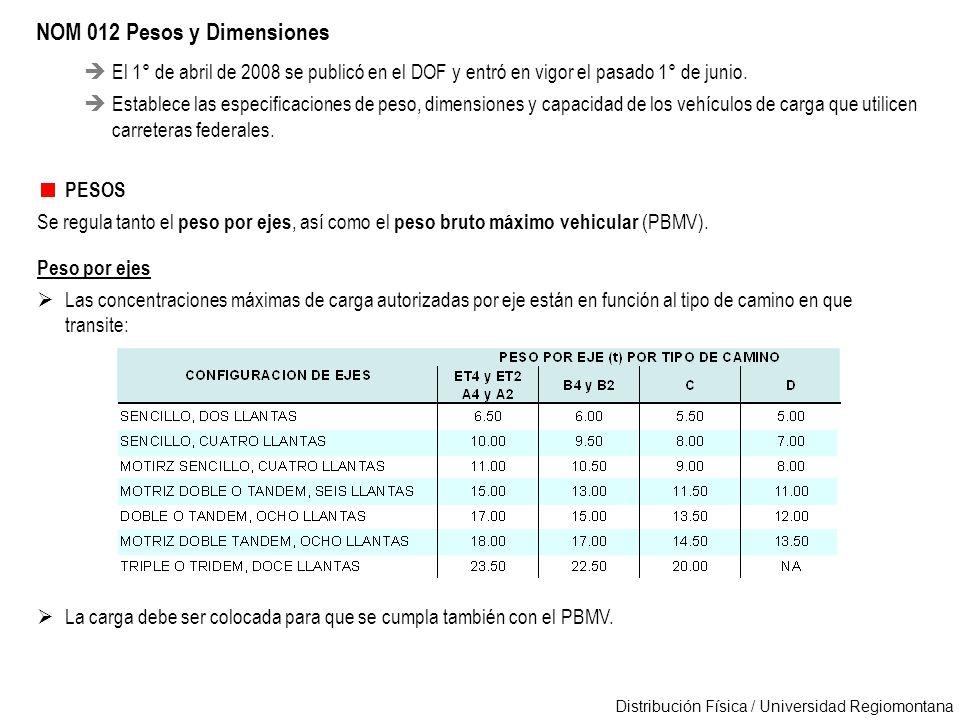 NOM 012 Pesos y Dimensiones