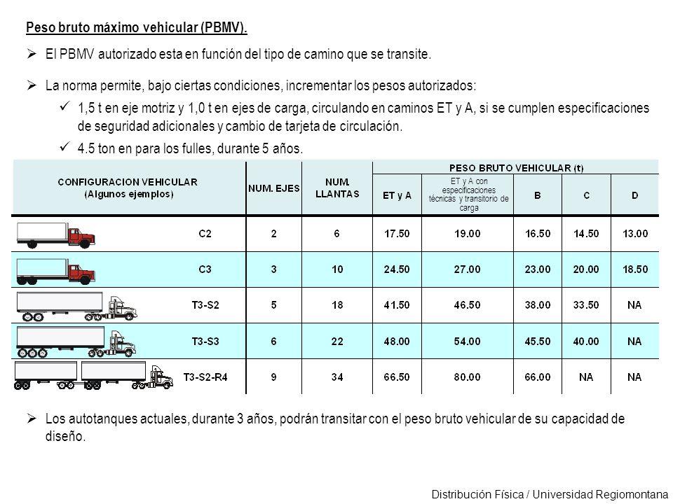 ET y A con especificaciones técnicas y transitorio de carga