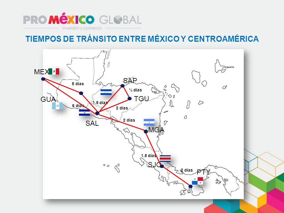 TIEMPOS DE TRÁNSITO ENTRE MÉXICO Y CENTROAMÉRICA