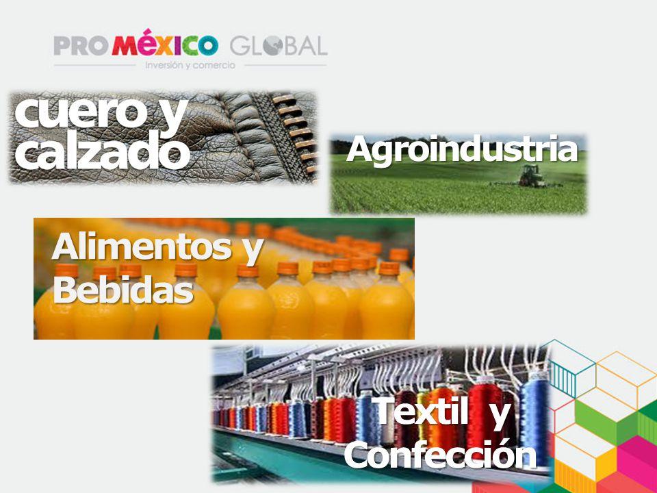 Agroindustria Alimentos y Bebidas Textil y Confección