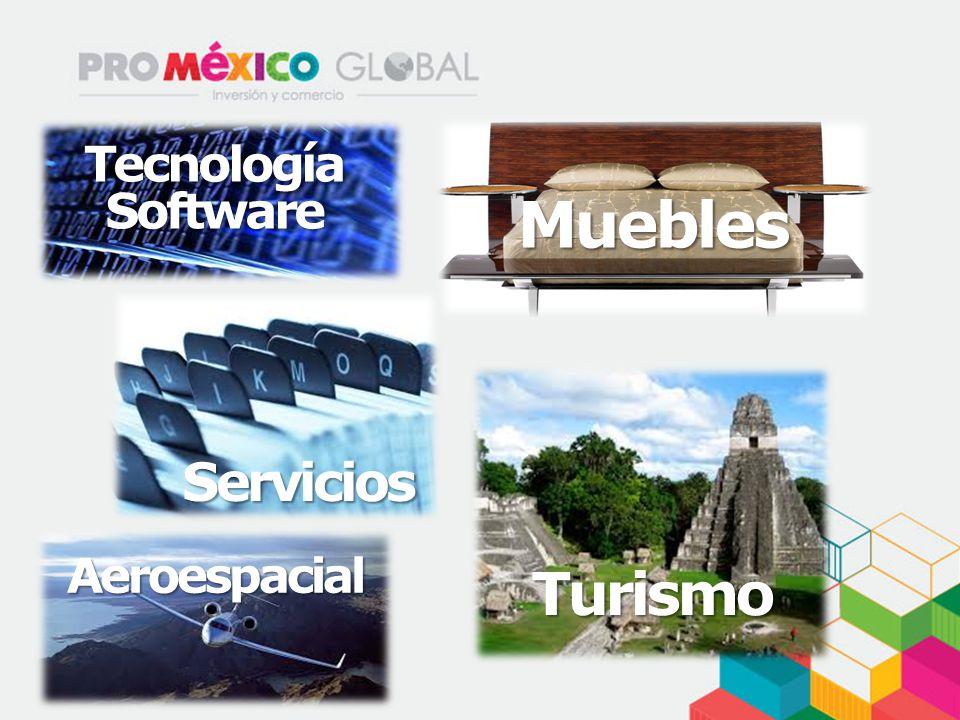 Tecnología Software Muebles Servicios Turismo Aeroespacial