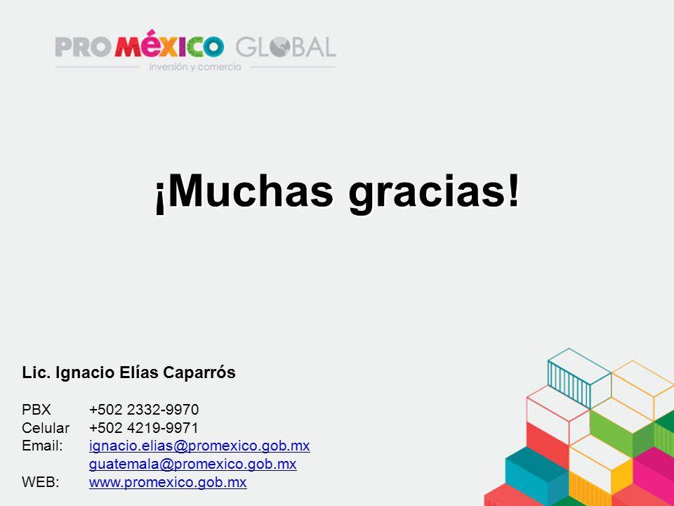 ¡Muchas gracias! Lic. Ignacio Elías Caparrós PBX +502 2332-9970