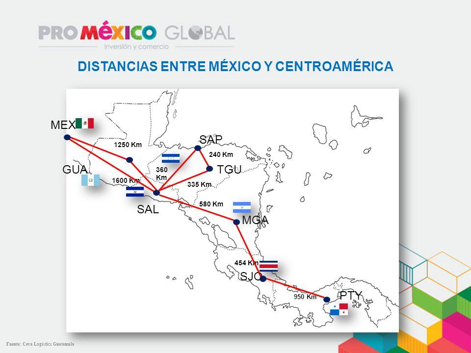 DISTANCIAS ENTRE MÉXICO Y CENTROAMÉRICA