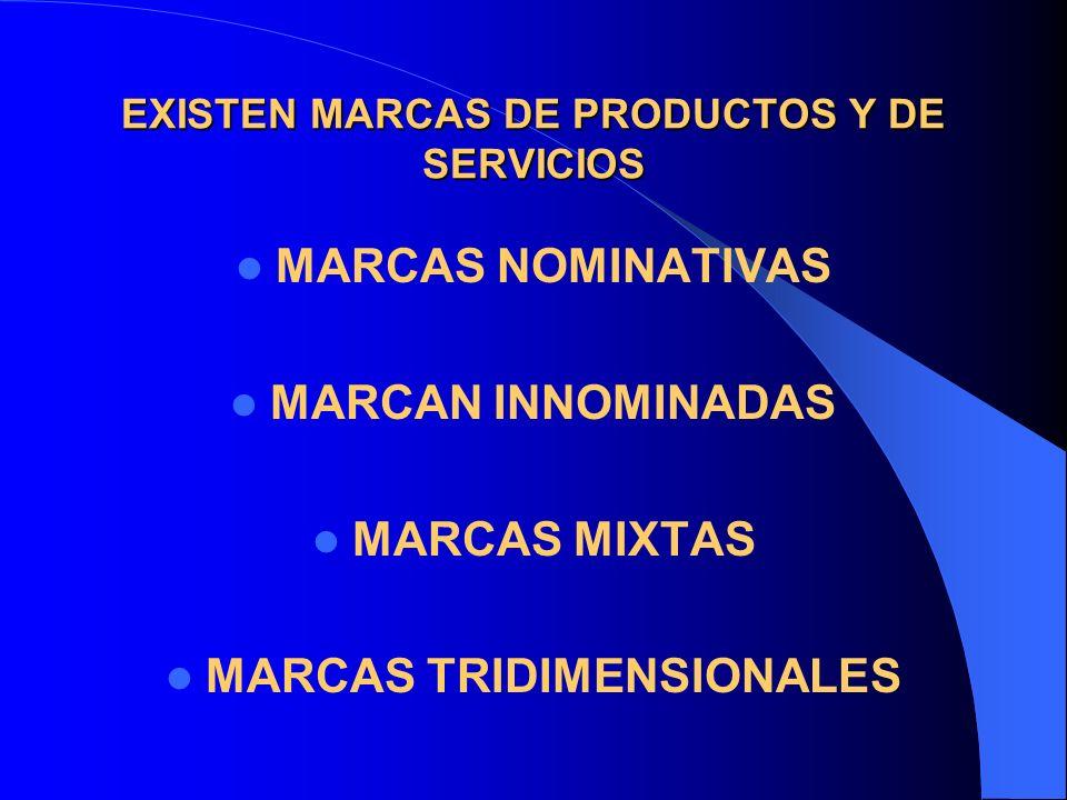 EXISTEN MARCAS DE PRODUCTOS Y DE SERVICIOS