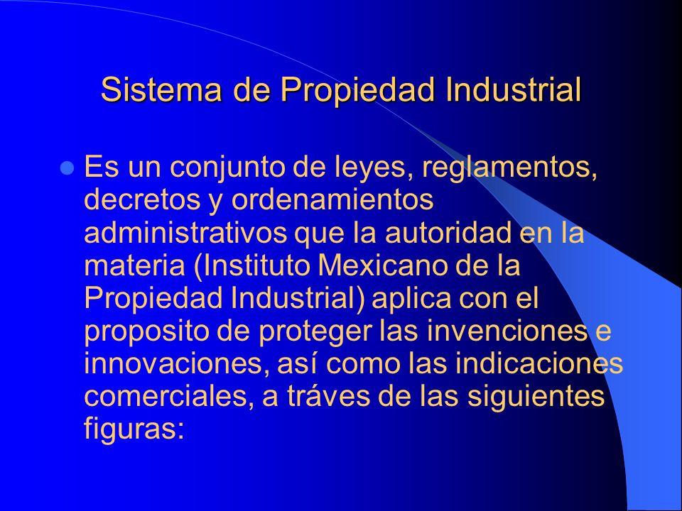 Sistema de Propiedad Industrial