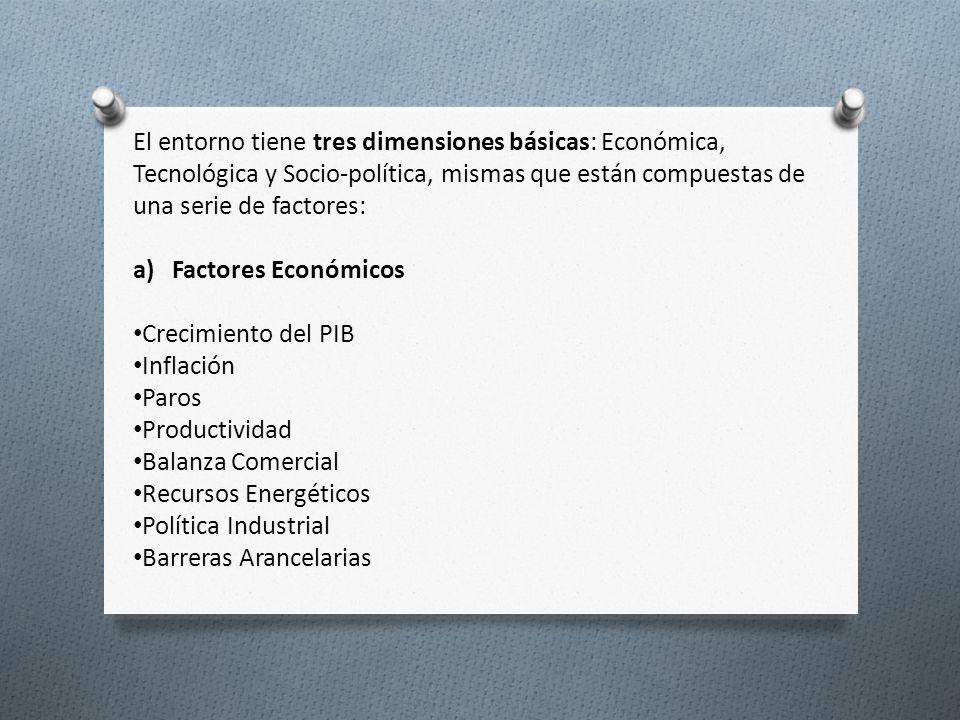 a) Factores Económicos Crecimiento del PIB Inflación Paros