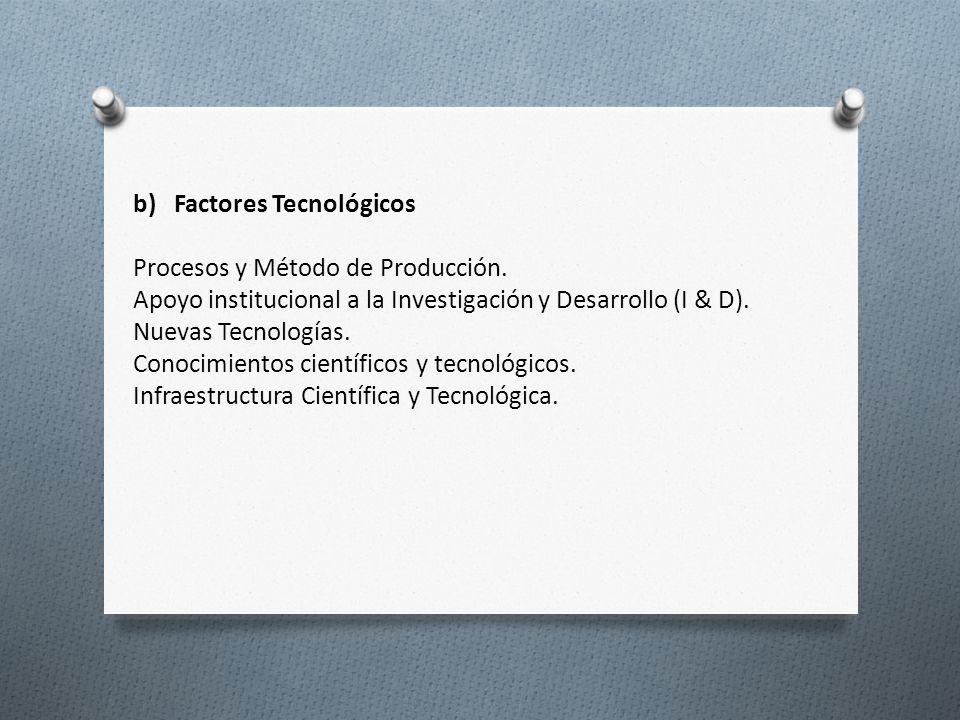 b) Factores Tecnológicos Procesos y Método de Producción.