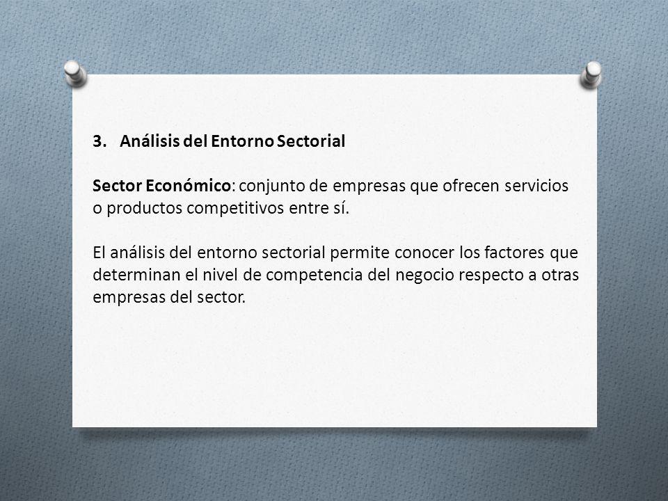 3. Análisis del Entorno Sectorial