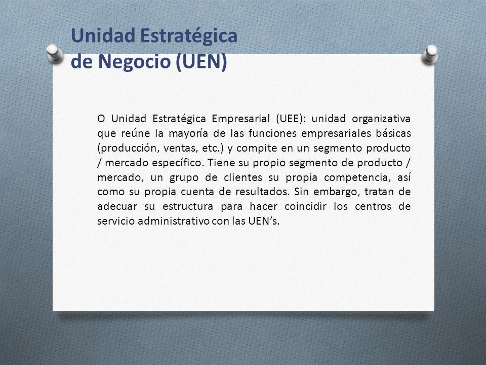 Unidad Estratégica de Negocio (UEN)