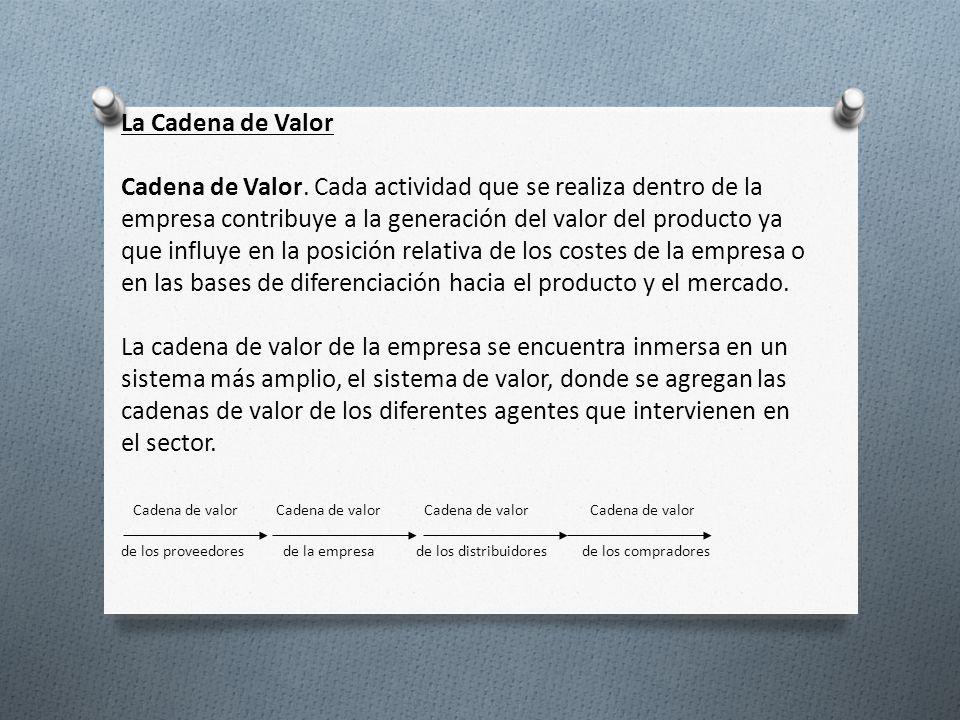 Cadena de valor Cadena de valor Cadena de valor Cadena de valor