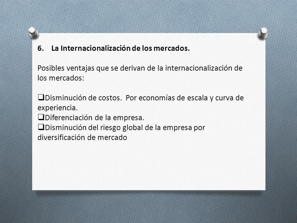 6. La Internacionalización de los mercados.