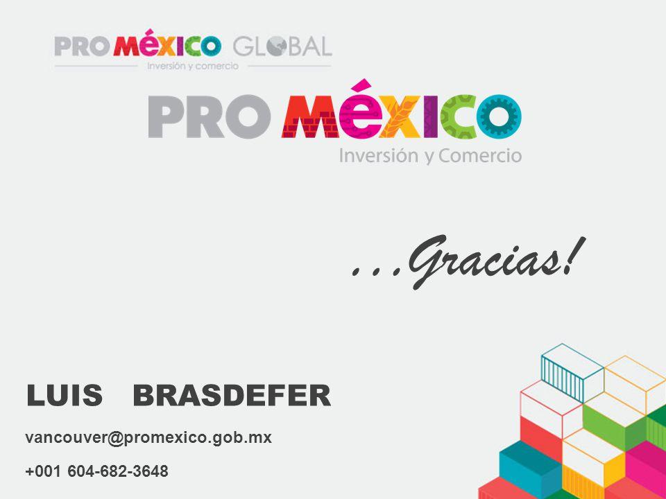 …Gracias! LUIS BRASDEFER vancouver@promexico.gob.mx +001 604-682-3648
