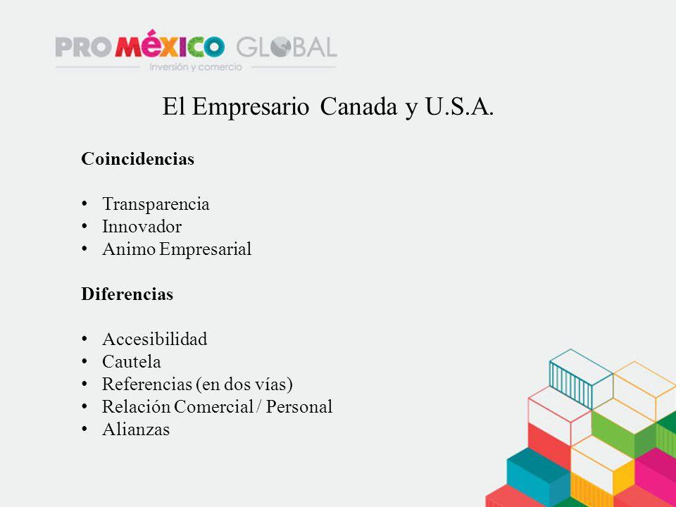 El Empresario Canada y U.S.A.