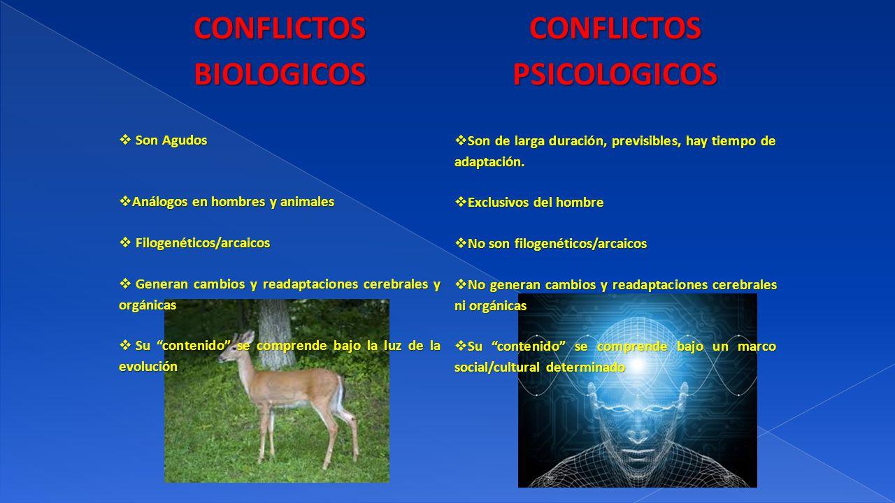 CONFLICTOS BIOLOGICOS CONFLICTOS PSICOLOGICOS