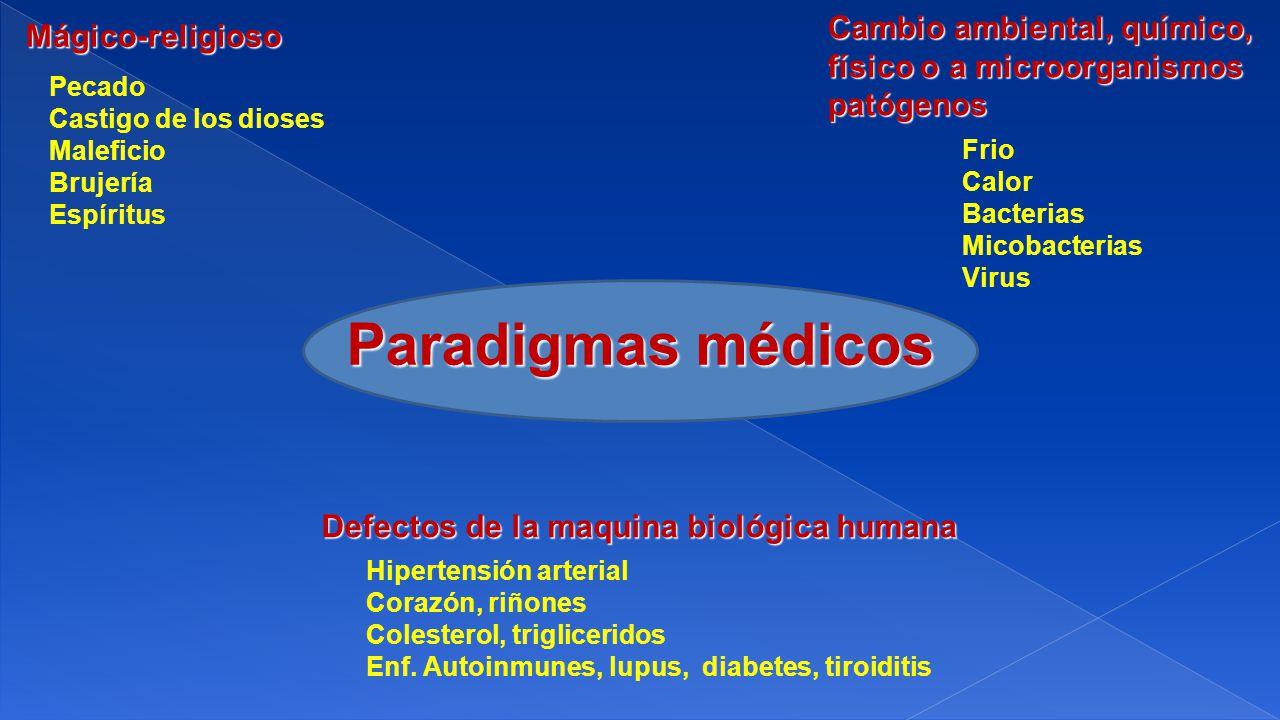 Paradigmas médicos Mágico-religioso