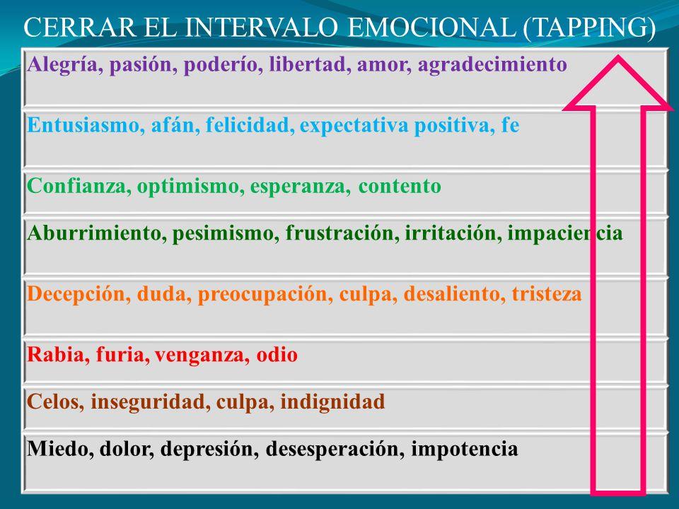 CERRAR EL INTERVALO EMOCIONAL (TAPPING)