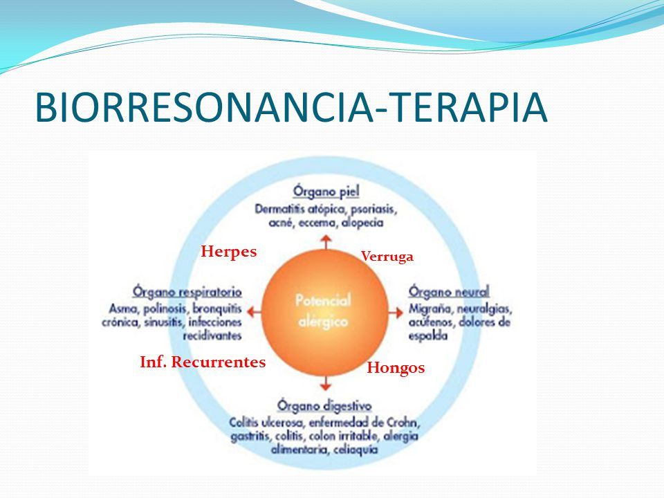 BIORRESONANCIA-TERAPIA