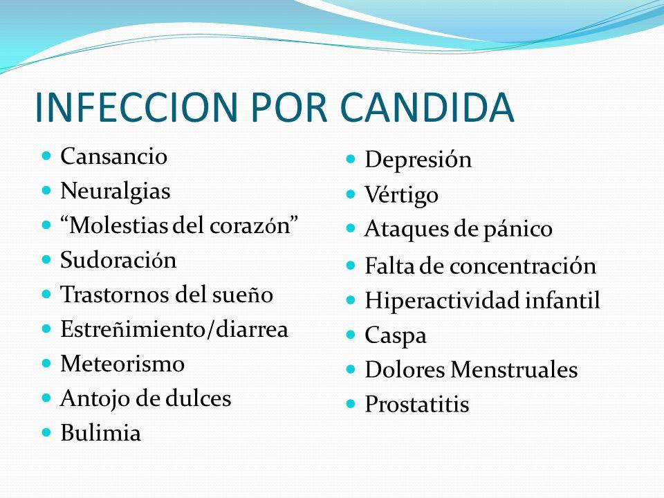 INFECCION POR CANDIDA Cansancio Depresión Neuralgias Vértigo