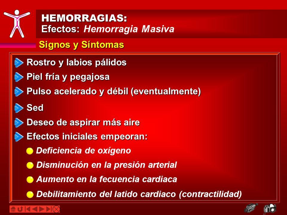 Efectos: Hemorragia Masiva