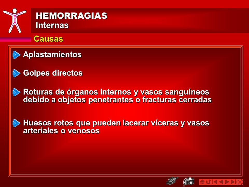 HEMORRAGIAS Internas Causas Aplastamientos Golpes directos