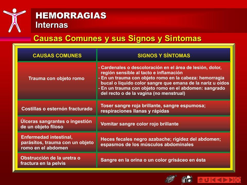 HEMORRAGIAS Internas Causas Comunes y sus Signos y Sintomas