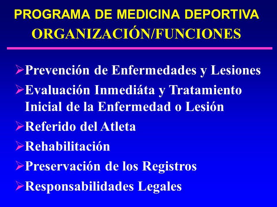 PROGRAMA DE MEDICINA DEPORTIVA ORGANIZACIÓN/FUNCIONES