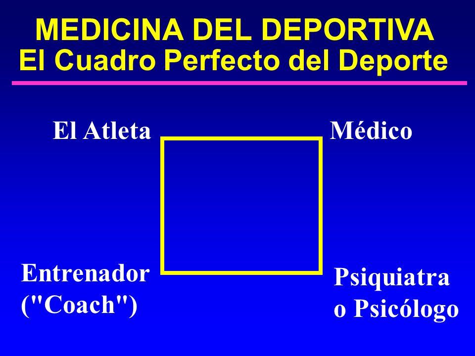 MEDICINA DEL DEPORTIVA El Cuadro Perfecto del Deporte