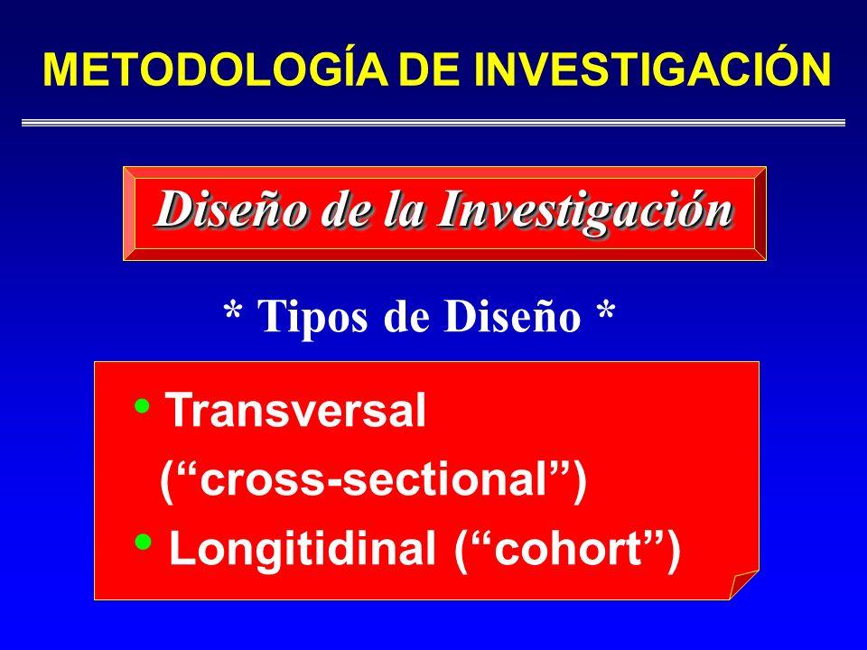 METODOLOGÍA DE INVESTIGACIÓN Diseño de la Investigación