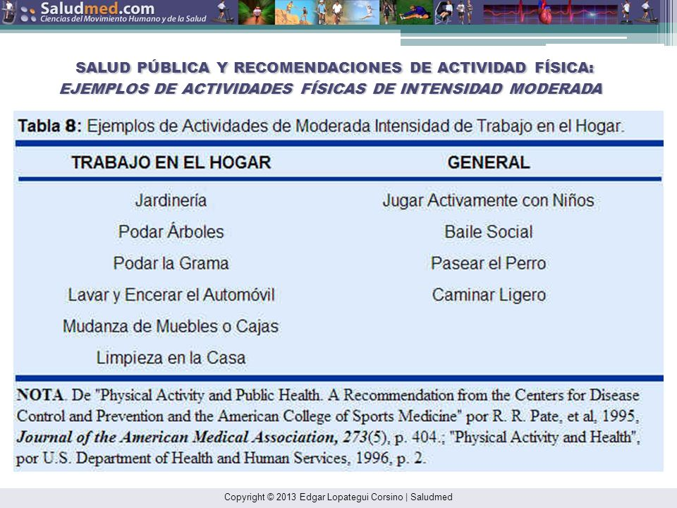 SALUD PÚBLICA Y RECOMENDACIONES DE ACTIVIDAD FÍSICA: EJEMPLOS DE ACTIVIDADES FÍSICAS DE INTENSIDAD MODERADA