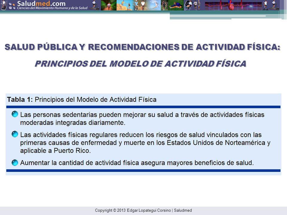 SALUD PÚBLICA Y RECOMENDACIONES DE ACTIVIDAD FÍSICA: PRINCIPIOS DEL MODELO DE ACTIVIDAD FÍSICA