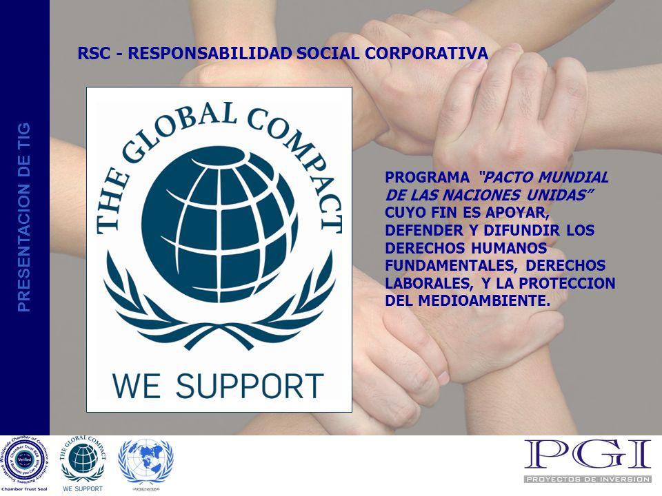 RSC - RESPONSABILIDAD SOCIAL CORPORATIVA