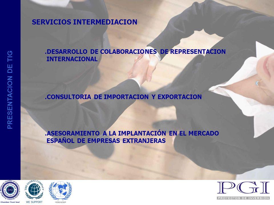 SERVICIOS INTERMEDIACION