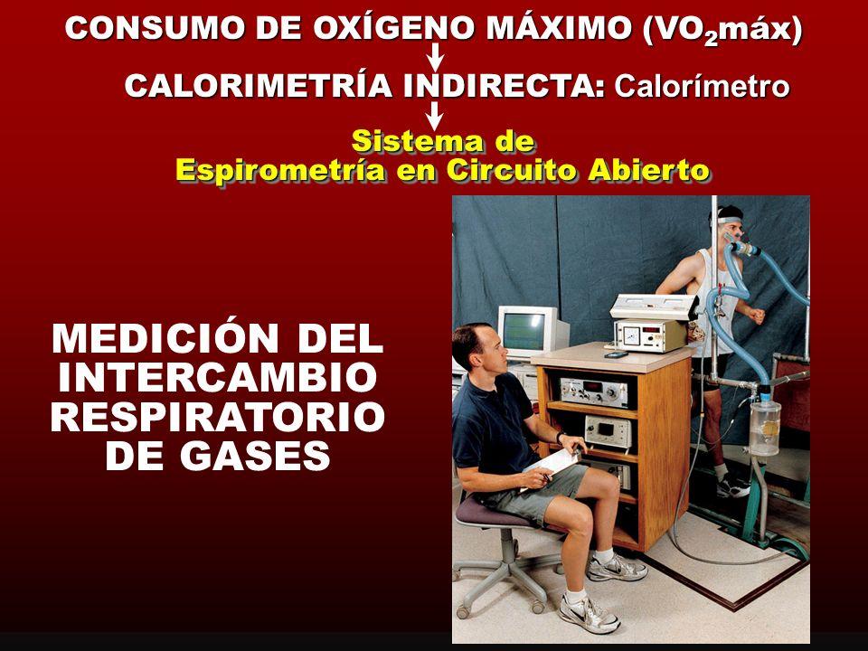 MEDICIÓN DEL INTERCAMBIO RESPIRATORIO DE GASES