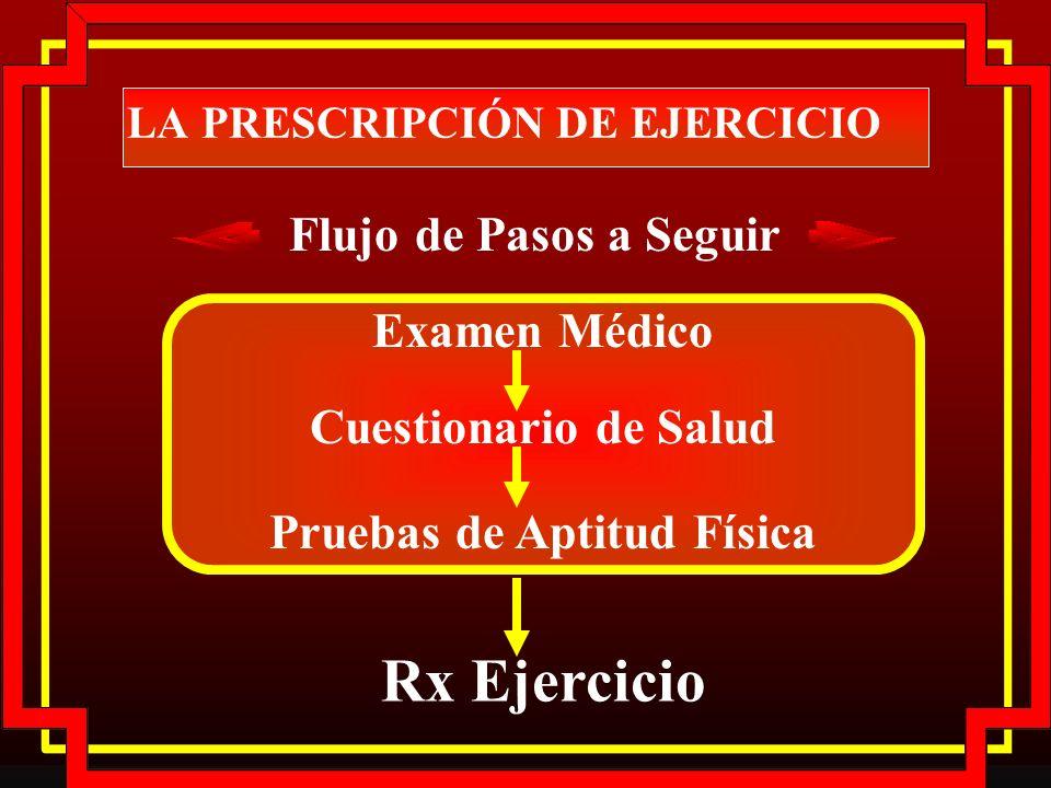 LA PRESCRIPCIÓN DE EJERCICIO