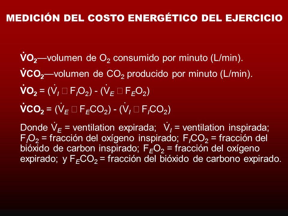 MEDICIÓN DEL COSTO ENERGÉTICO DEL EJERCICIO