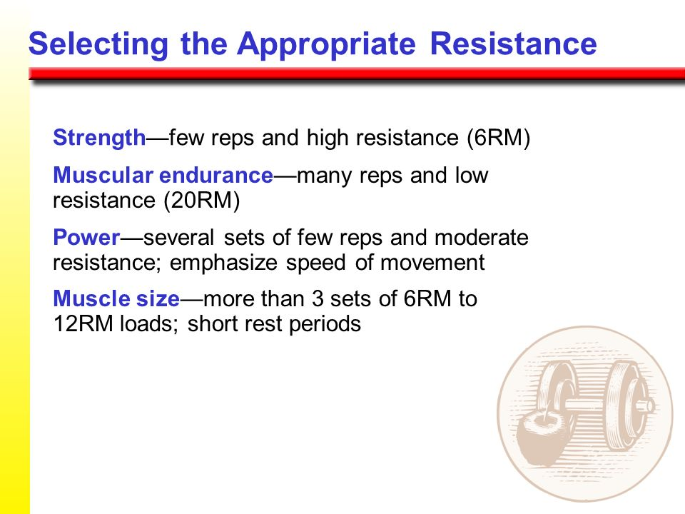 Selecting the Appropriate Resistance