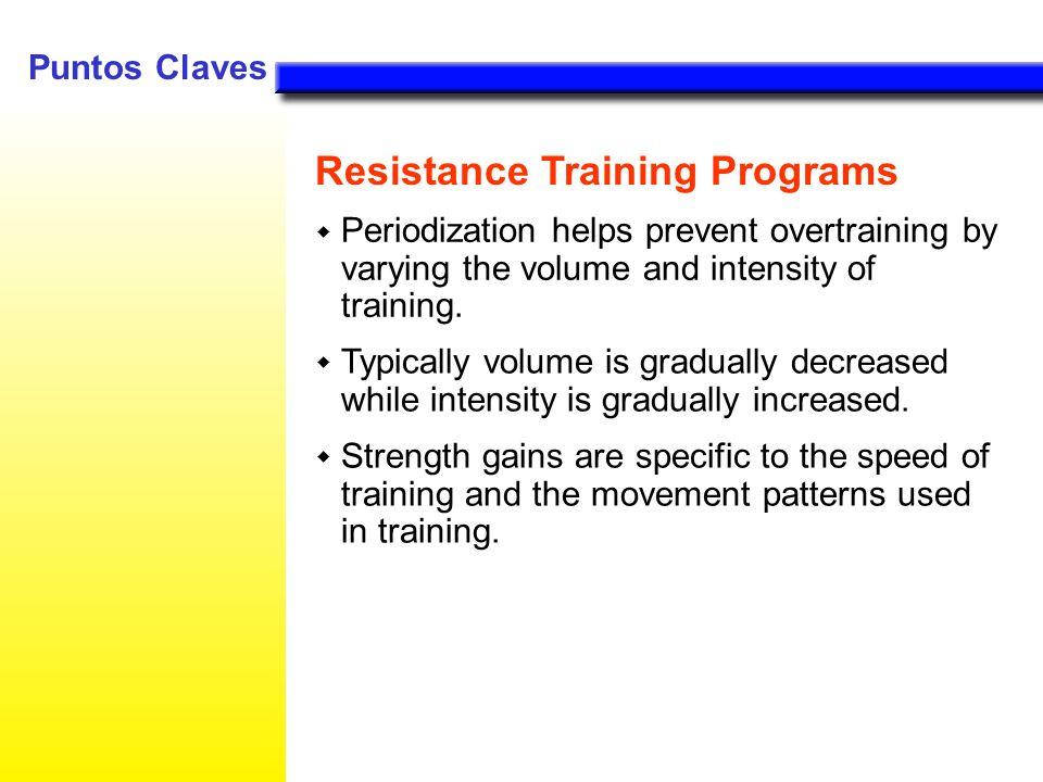 Resistance Training Programs