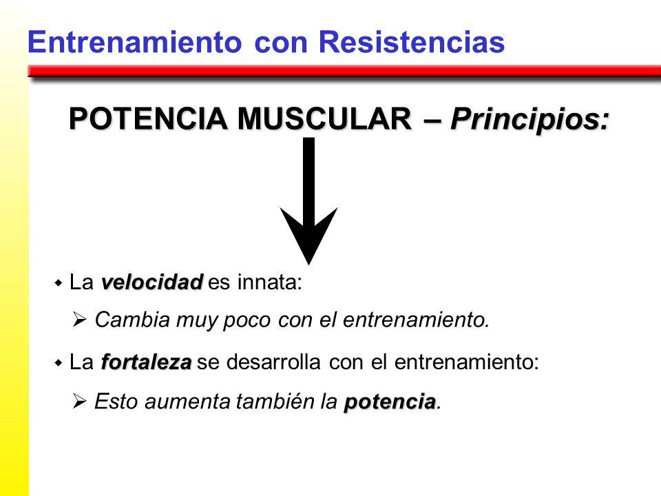 POTENCIA MUSCULAR – Principios: