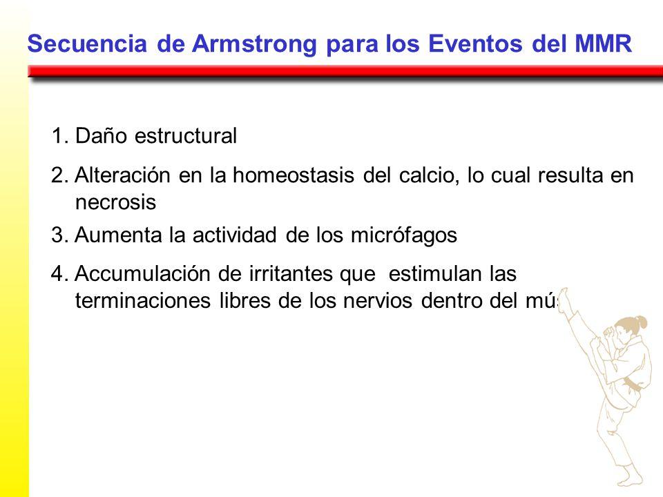 Secuencia de Armstrong para los Eventos del MMR