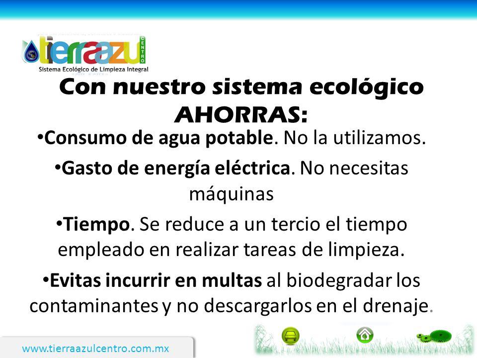Con nuestro sistema ecológico AHORRAS: